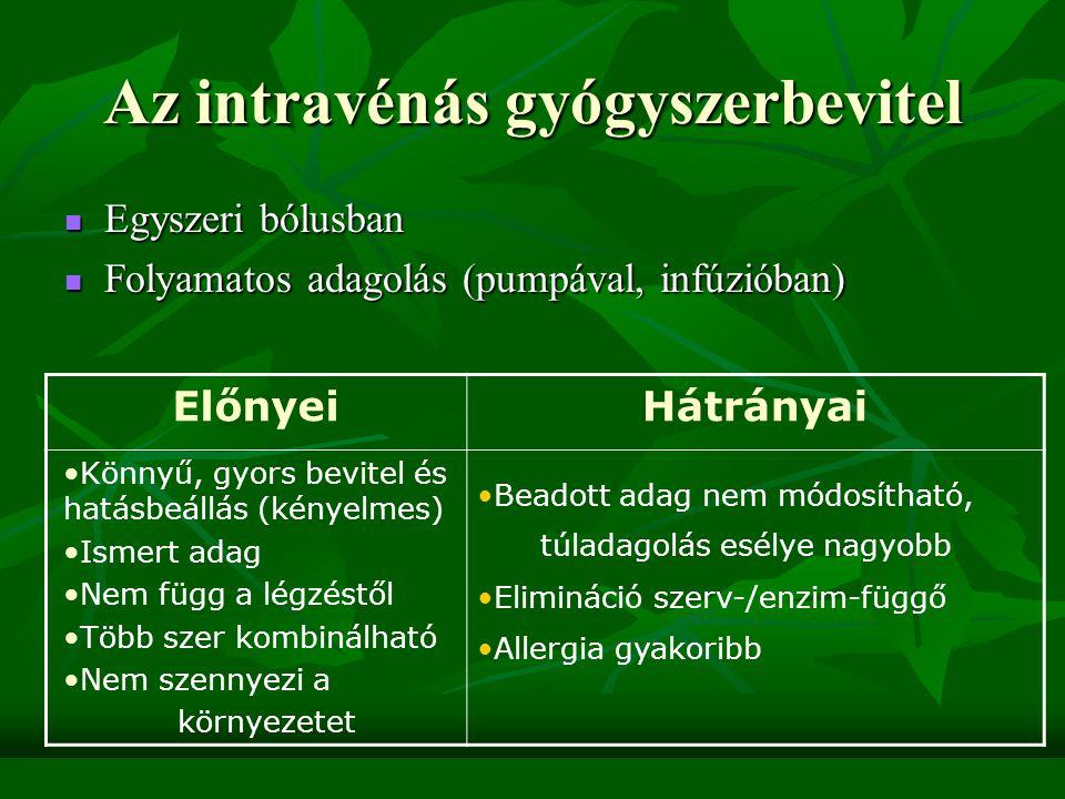 Az intravénás gyógyszerbevitel