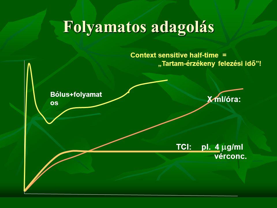 Folyamatos adagolás X ml/óra: TCI: pl. 4 mg/ml vérconc.