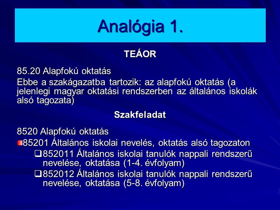Analógia 1. TEÁOR 85.20 Alapfokú oktatás