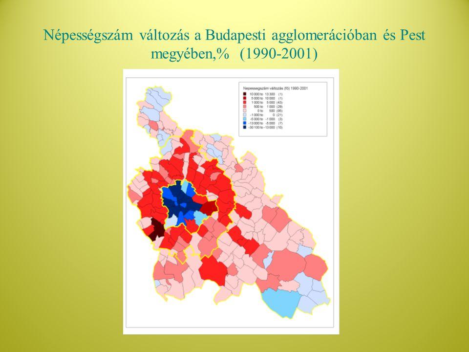 Népességszám változás a Budapesti agglomerációban és Pest megyében,% (1990-2001)