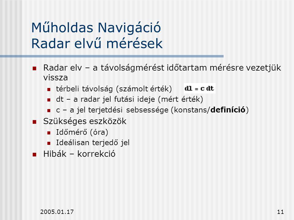 Műholdas Navigáció Radar elvű mérések