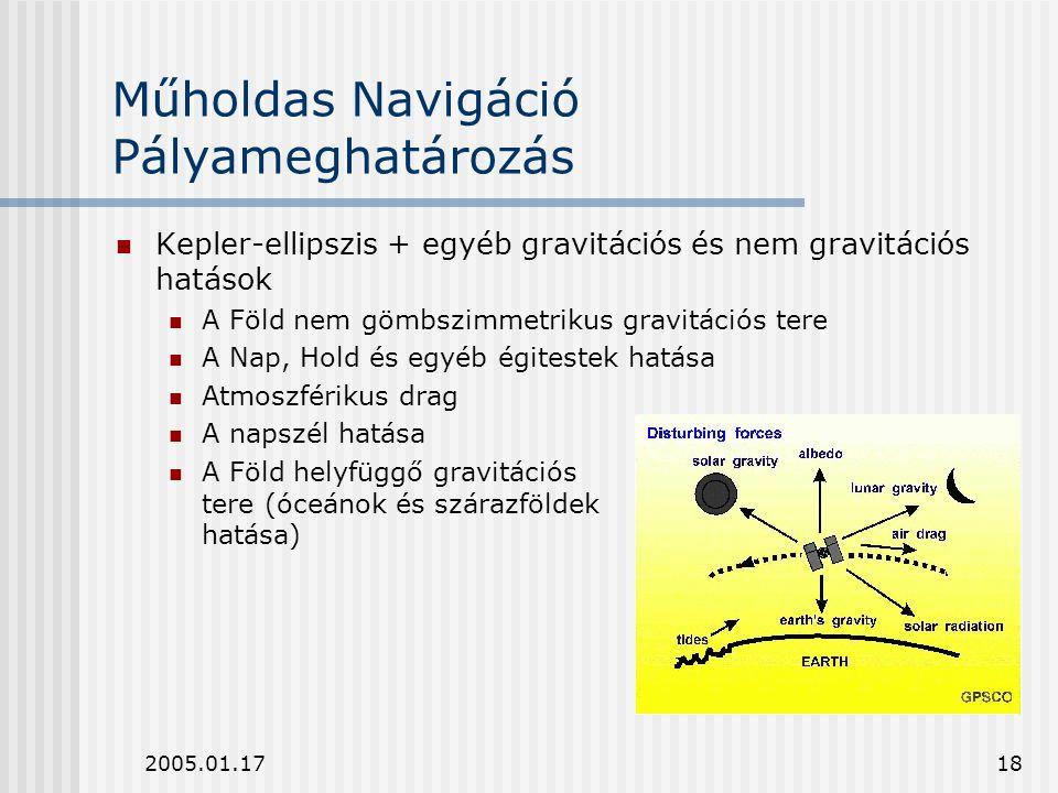 Műholdas Navigáció Pályameghatározás