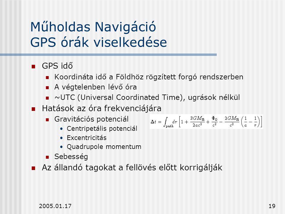 Műholdas Navigáció GPS órák viselkedése