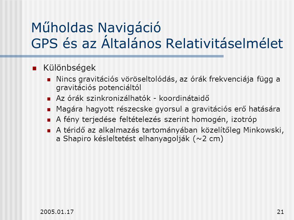 Műholdas Navigáció GPS és az Általános Relativitáselmélet