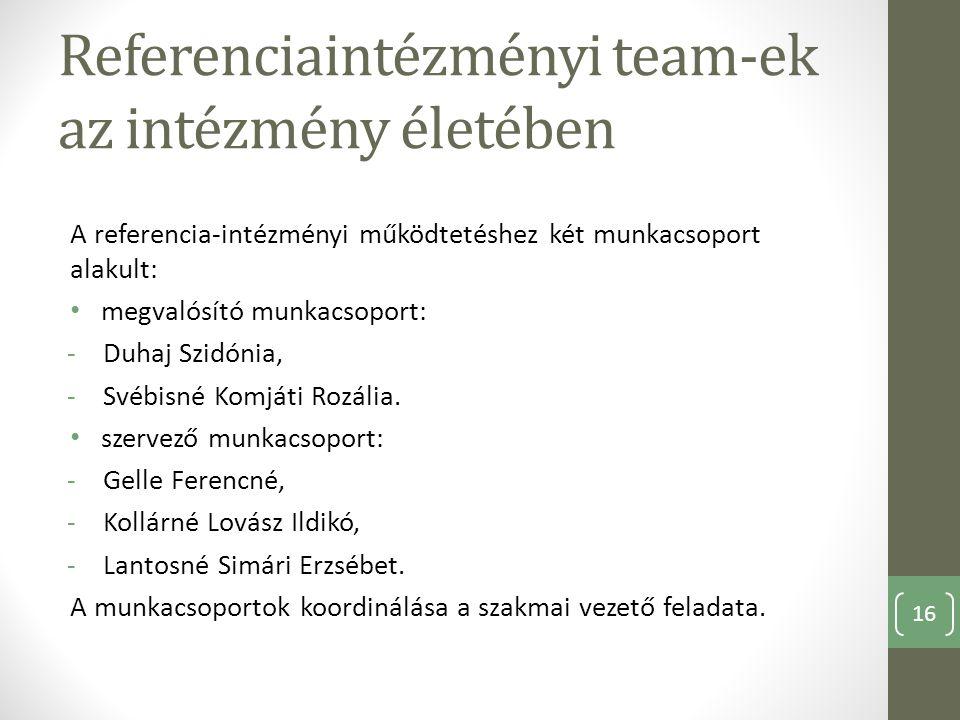 Referenciaintézményi team-ek az intézmény életében