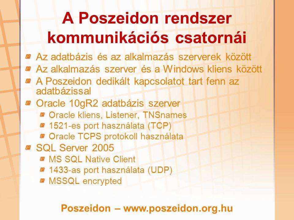 A Poszeidon rendszer kommunikációs csatornái