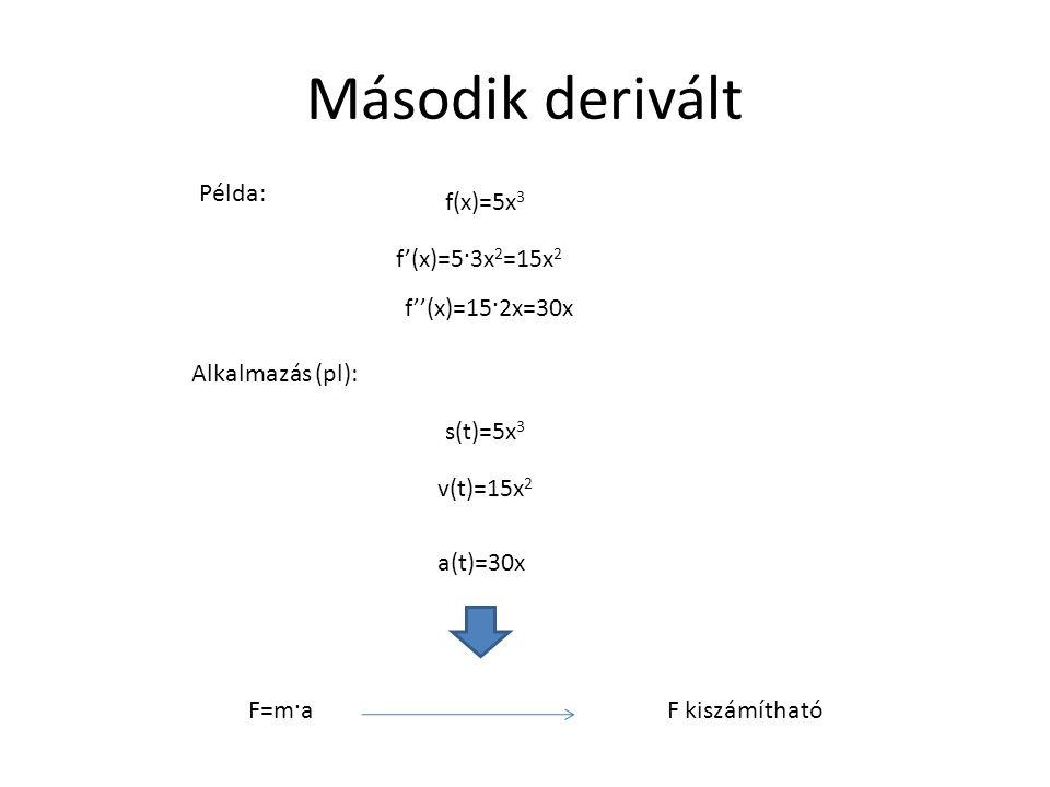 Második derivált Példa: f(x)=5x3 f'(x)=5·3x2=15x2 f''(x)=15·2x=30x