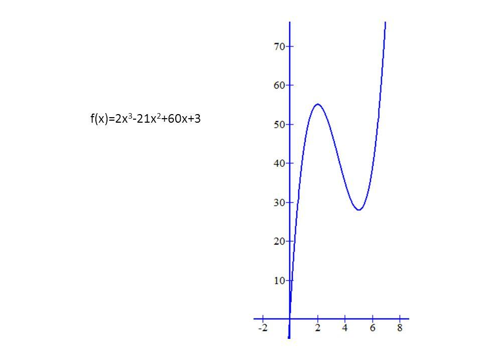 f(x)=2x3-21x2+60x+3