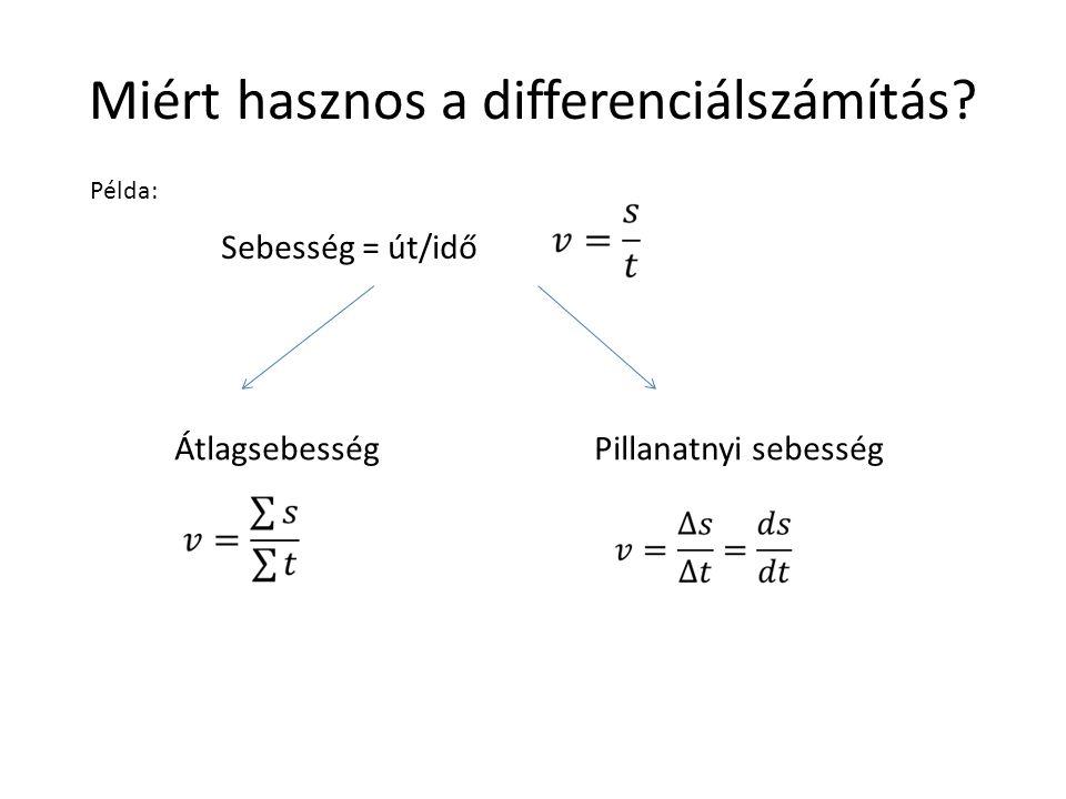 Miért hasznos a differenciálszámítás