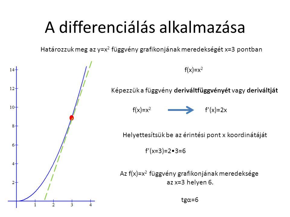 A differenciálás alkalmazása