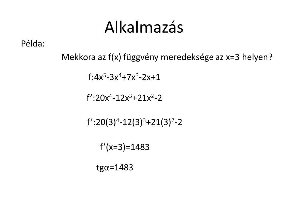 Alkalmazás Példa: Mekkora az f(x) függvény meredeksége az x=3 helyen