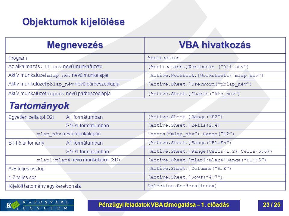 Pénzügyi feladatok VBA támogatása – 1. előadás