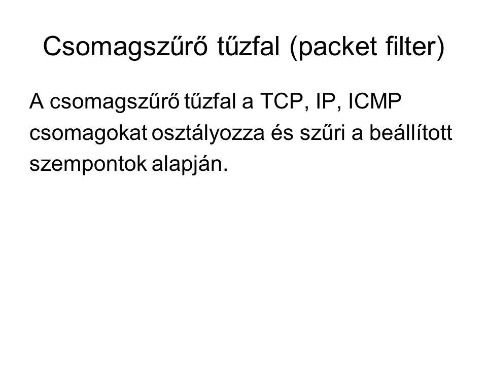 Csomagszűrő tűzfal (packet filter)