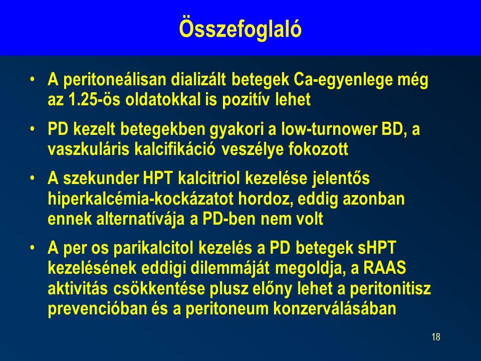 Összefoglaló A peritoneálisan dializált betegek Ca-egyenlege még az 1.25-ös oldatokkal is pozitív lehet.