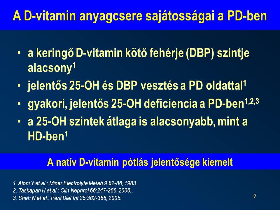 A D-vitamin anyagcsere sajátosságai a PD-ben