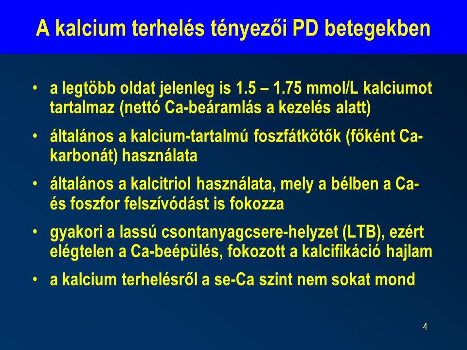 A kalcium terhelés tényezői PD betegekben