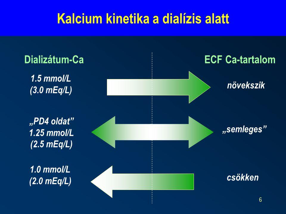 Kalcium kinetika a dialízis alatt