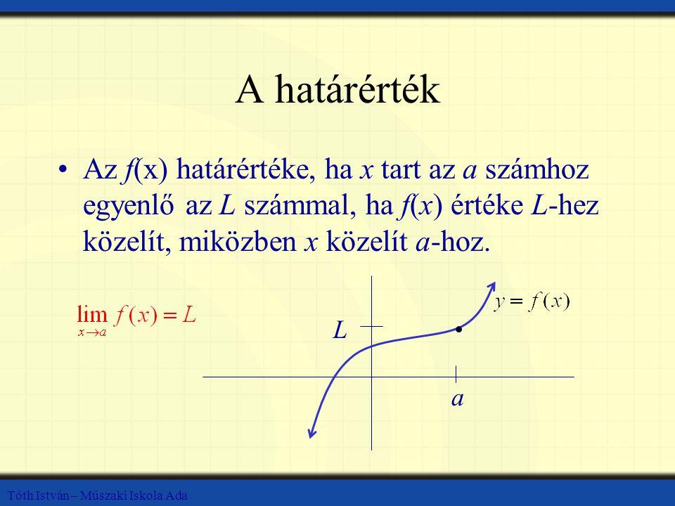 A határérték Az f(x) határértéke, ha x tart az a számhoz egyenlő az L számmal, ha f(x) értéke L-hez közelít, miközben x közelít a-hoz.