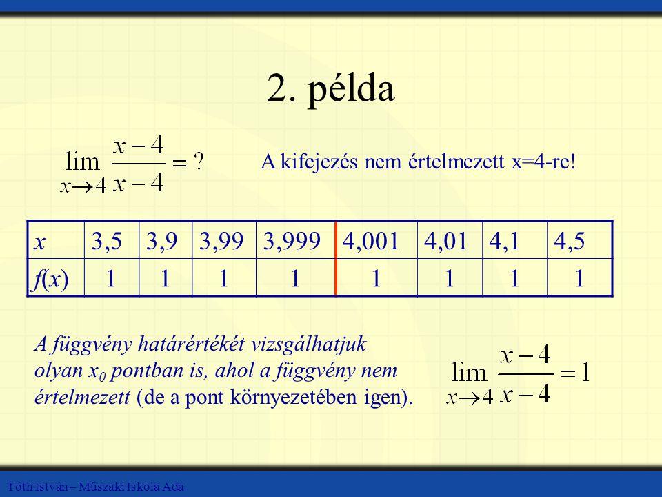 2. példa A kifejezés nem értelmezett x=4-re! x. 3,5. 3,9. 3,99. 3,999. 4,001. 4,01. 4,1. 4,5.