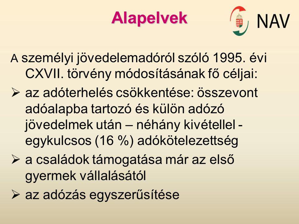 Alapelvek A személyi jövedelemadóról szóló 1995. évi CXVII. törvény módosításának fő céljai: