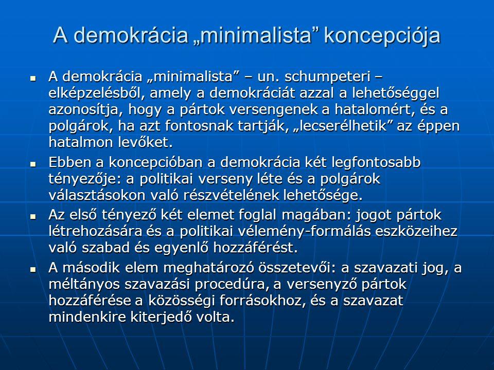 """A demokrácia """"minimalista koncepciója"""