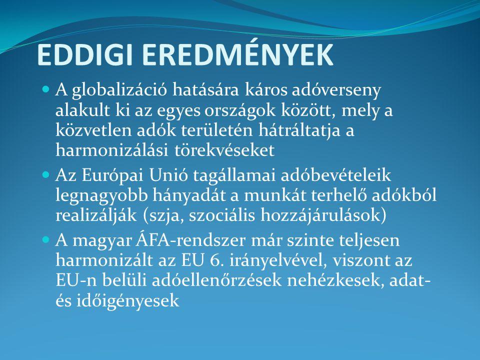 EDDIGI EREDMÉNYEK