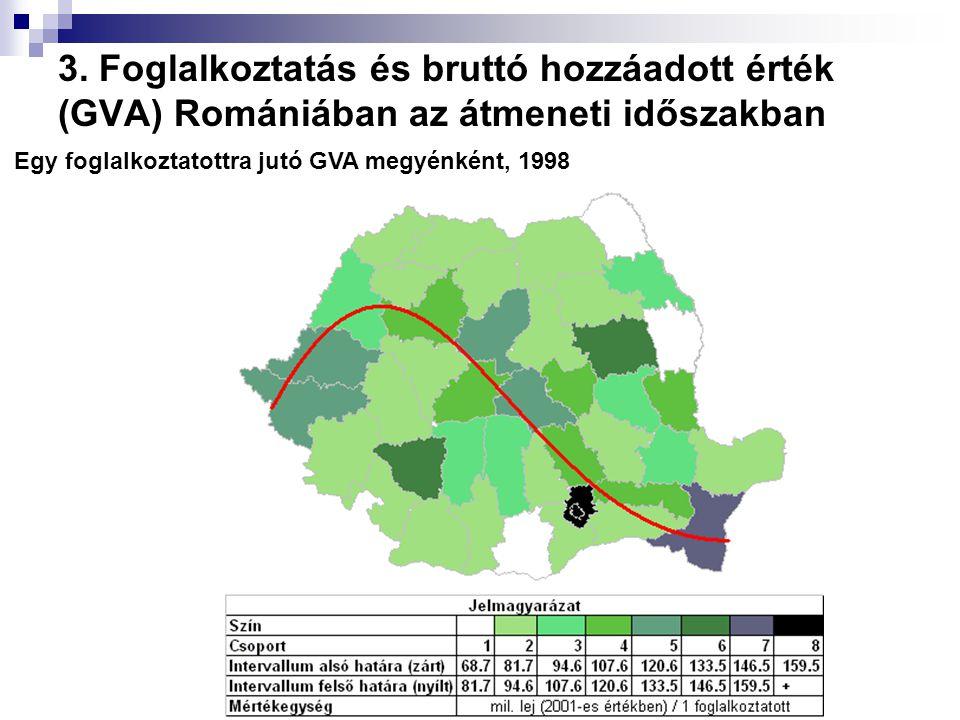 3. Foglalkoztatás és bruttó hozzáadott érték (GVA) Romániában az átmeneti időszakban