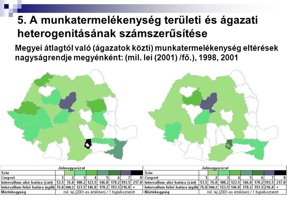 5. A munkatermelékenység területi és ágazati heterogenitásának számszerűsítése