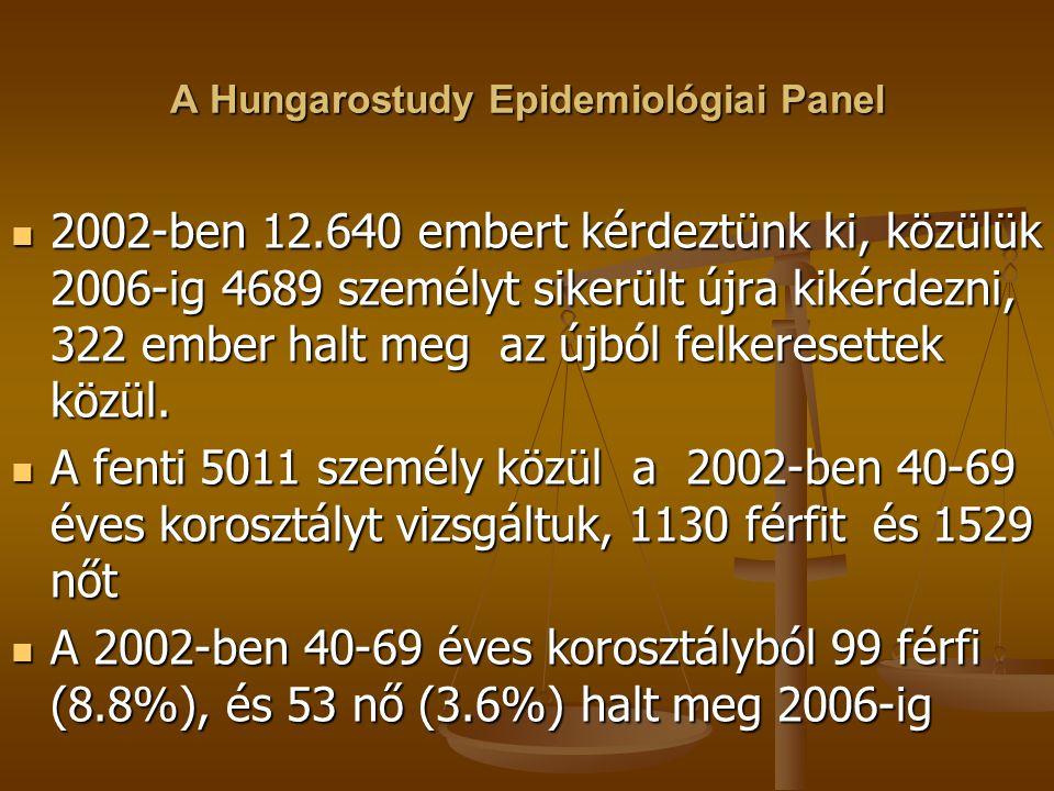 A Hungarostudy Epidemiológiai Panel
