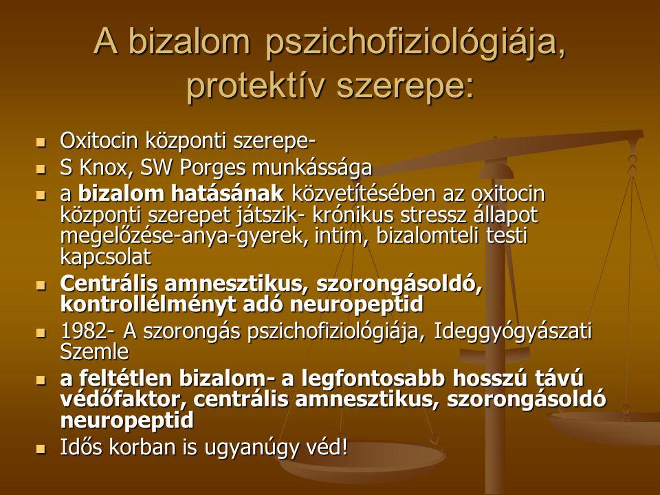 A bizalom pszichofiziológiája, protektív szerepe: