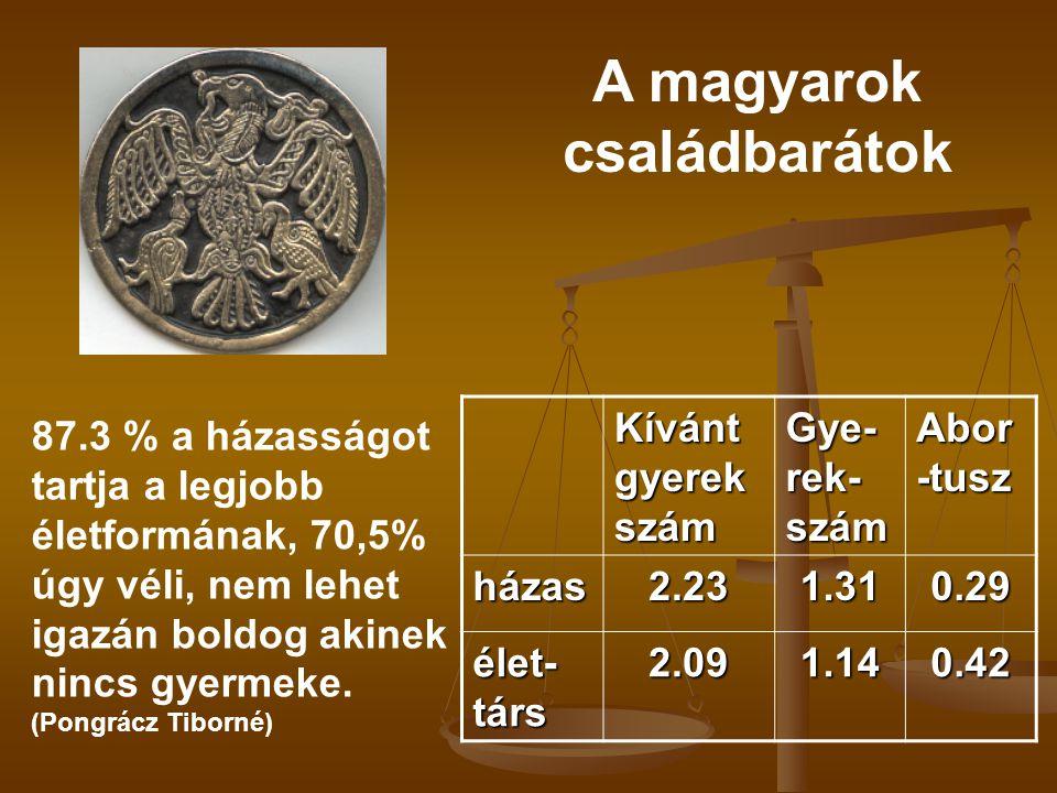 A magyarok családbarátok