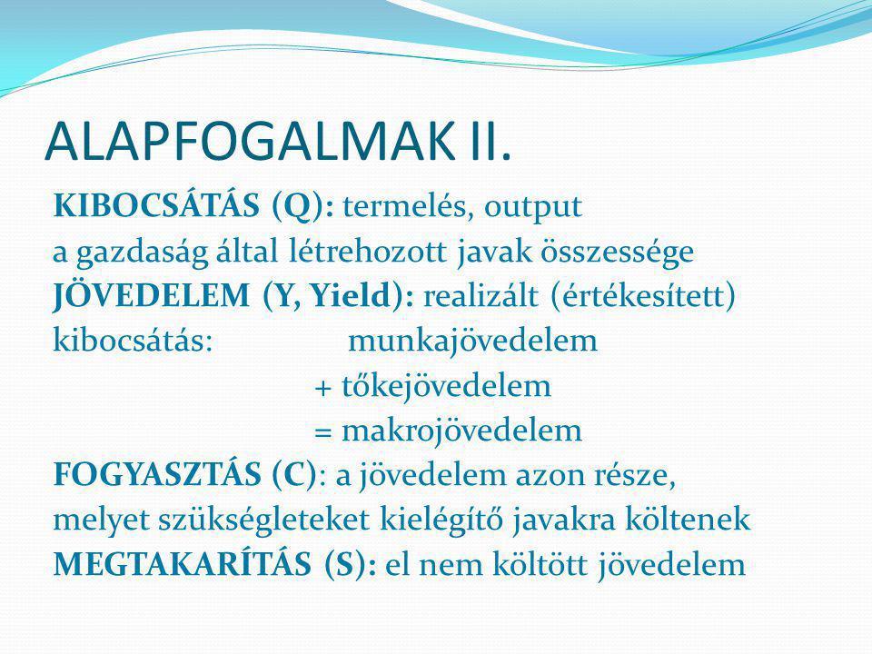 ALAPFOGALMAK II. KIBOCSÁTÁS (Q): termelés, output