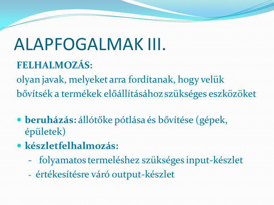 ALAPFOGALMAK III. FELHALMOZÁS: