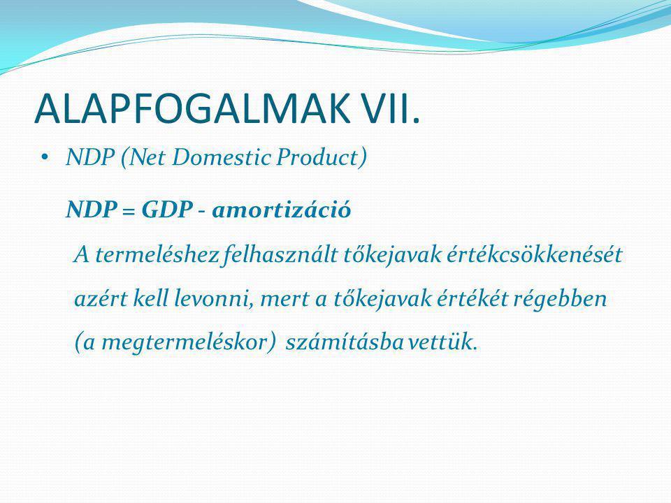 ALAPFOGALMAK VII. NDP (Net Domestic Product) NDP = GDP - amortizáció
