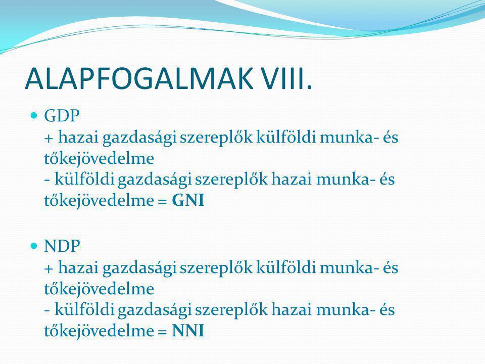 ALAPFOGALMAK VIII.