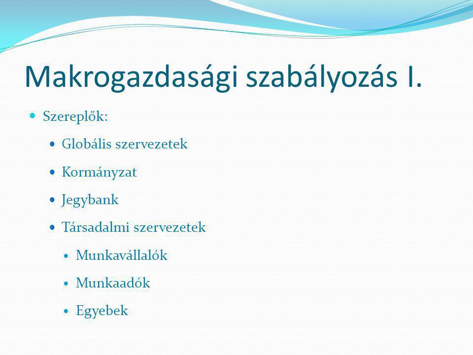 Makrogazdasági szabályozás I.