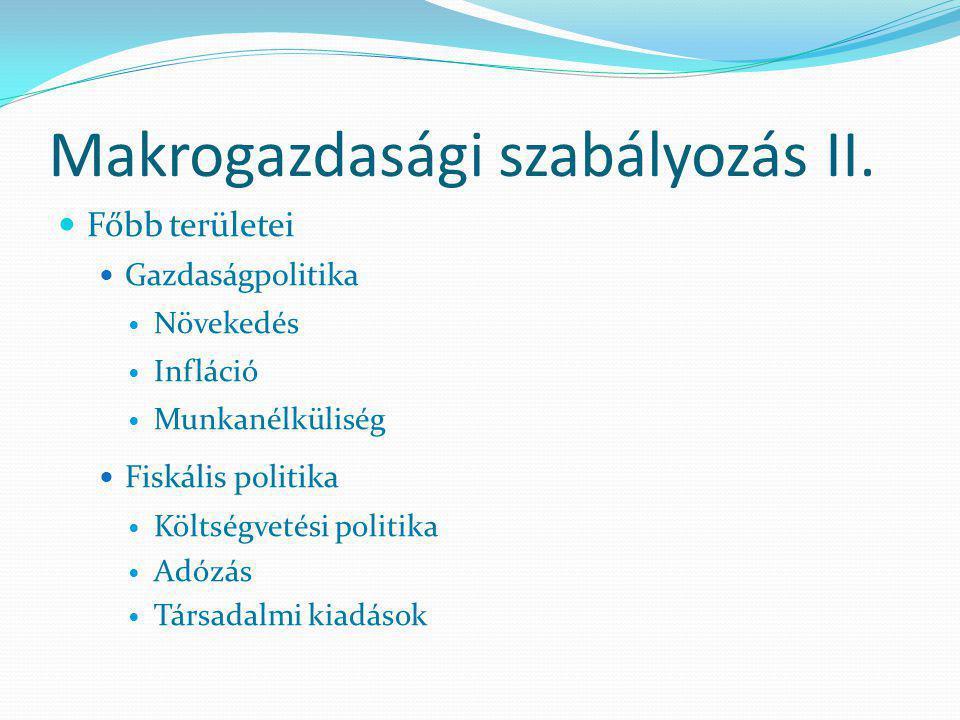 Makrogazdasági szabályozás II.