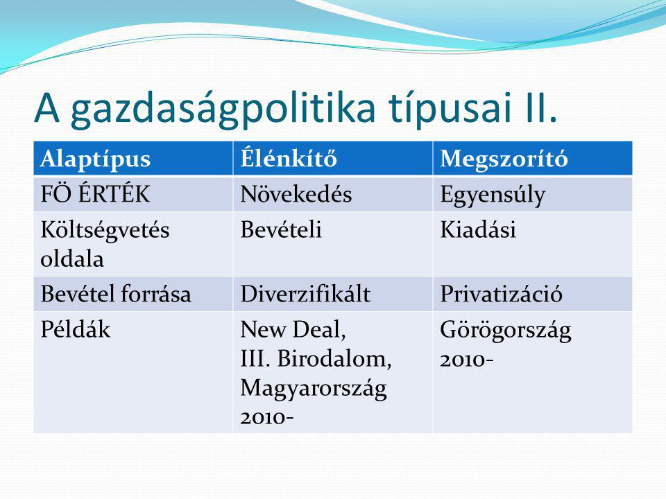 A gazdaságpolitika típusai II.