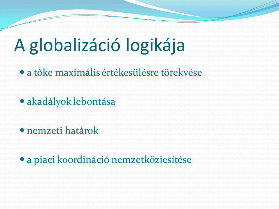 A globalizáció logikája