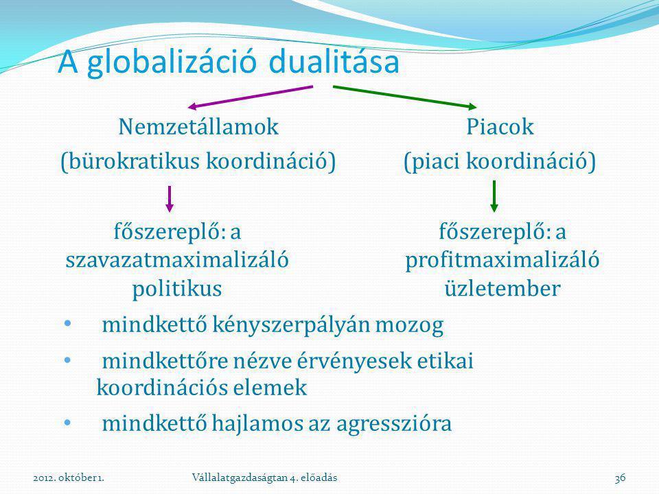 A globalizáció dualitása