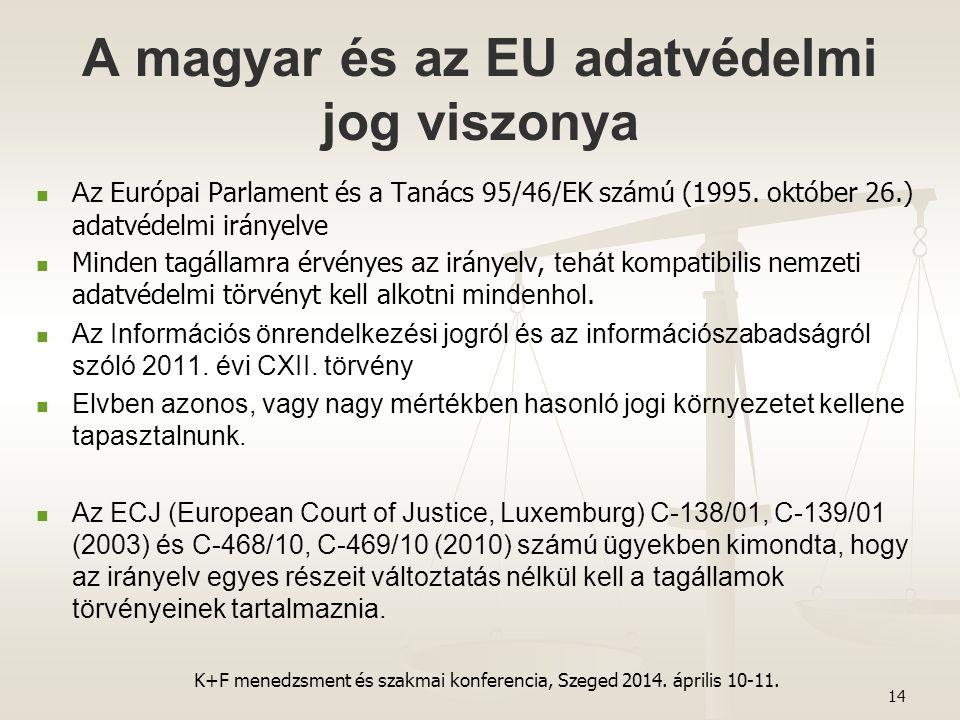 A magyar és az EU adatvédelmi jog viszonya