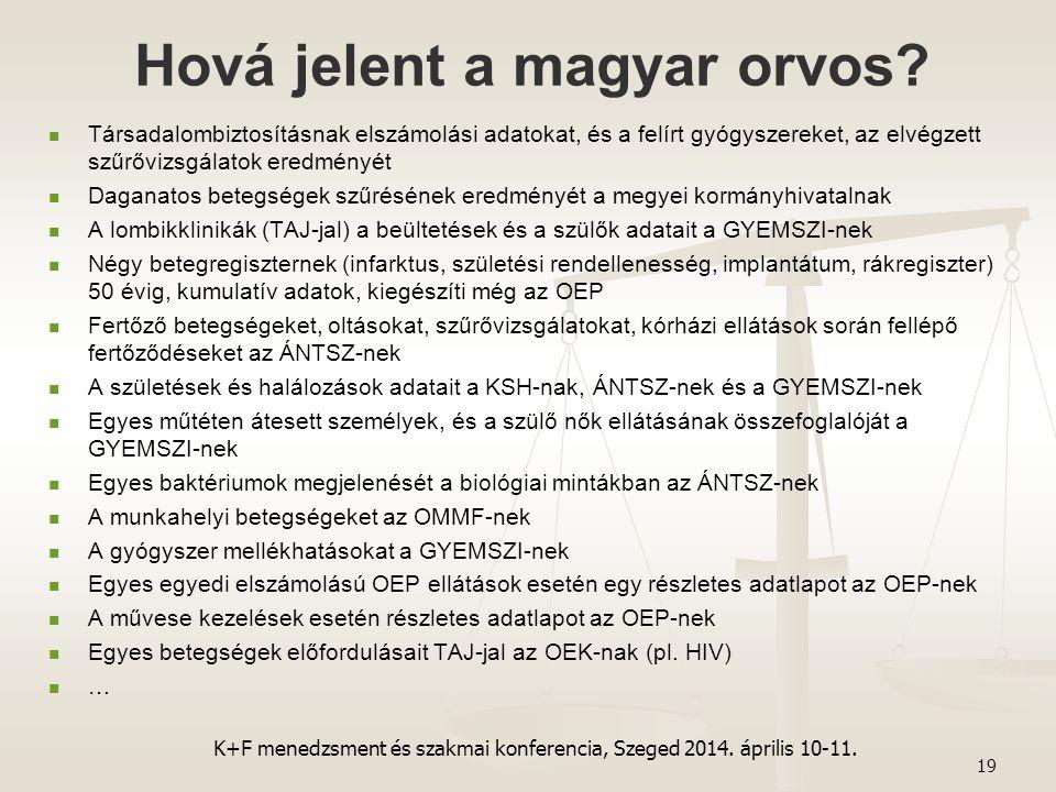 Hová jelent a magyar orvos