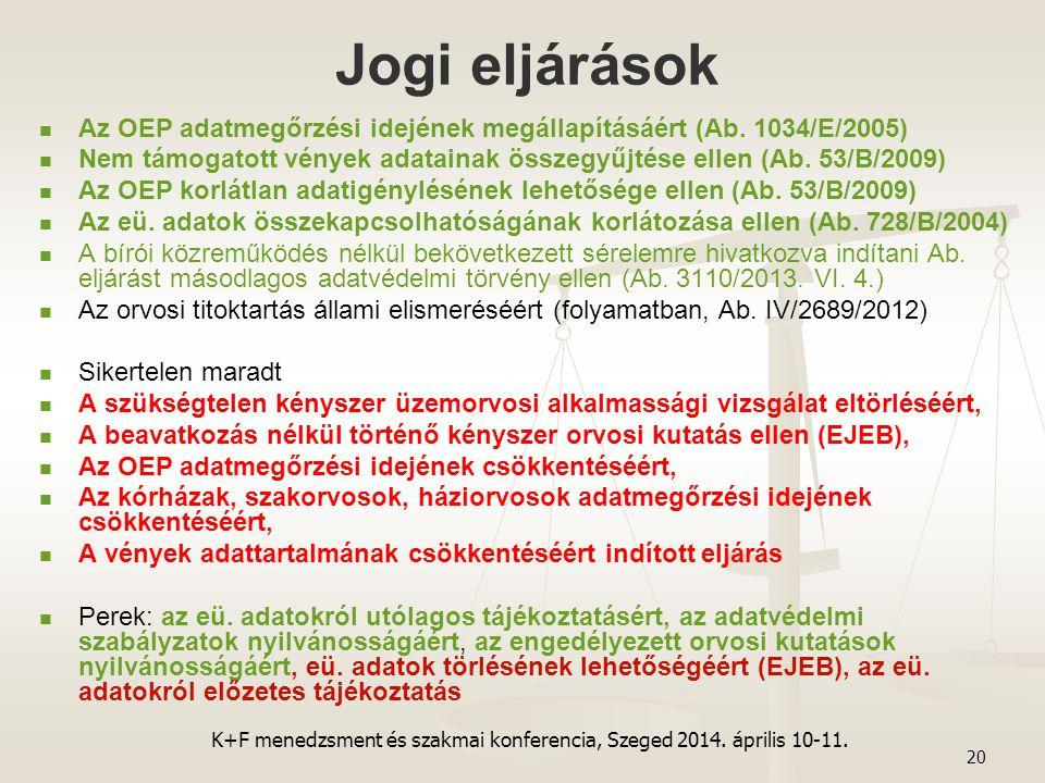K+F menedzsment és szakmai konferencia, Szeged 2014. április 10-11.