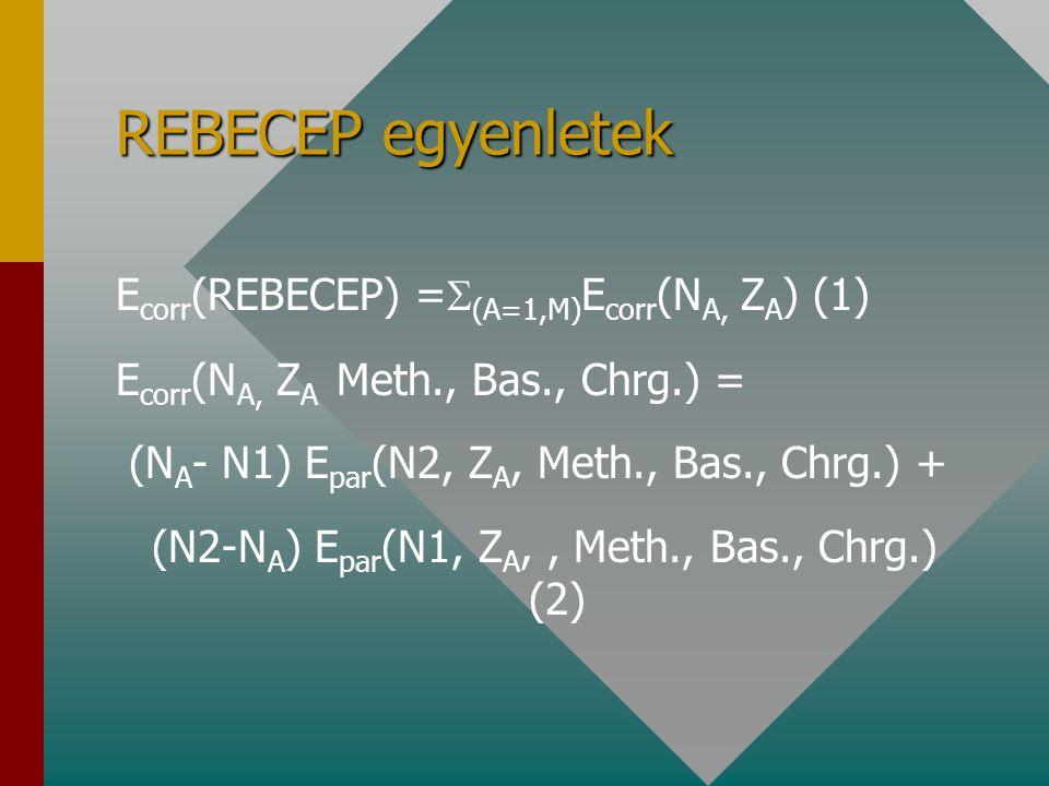 REBECEP egyenletek Ecorr(REBECEP) =(A=1,M)Ecorr(NA, ZA) (1)