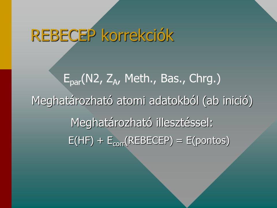 REBECEP korrekciók Epar(N2, ZA, Meth., Bas., Chrg.)