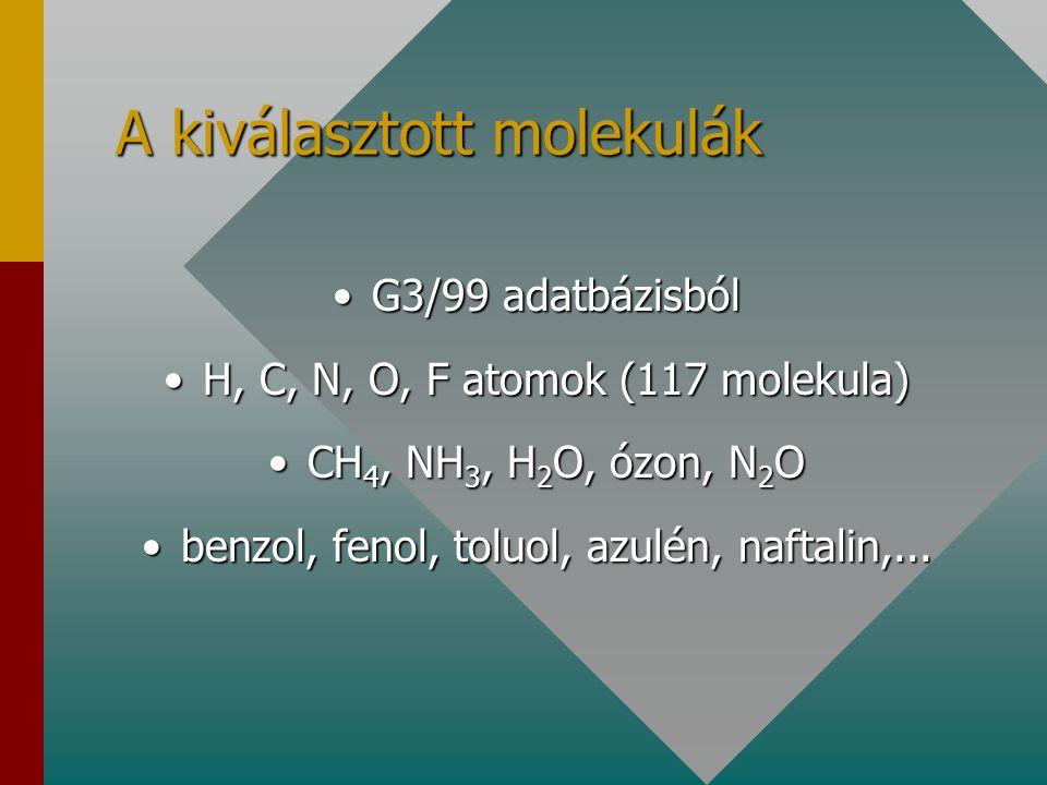 A kiválasztott molekulák