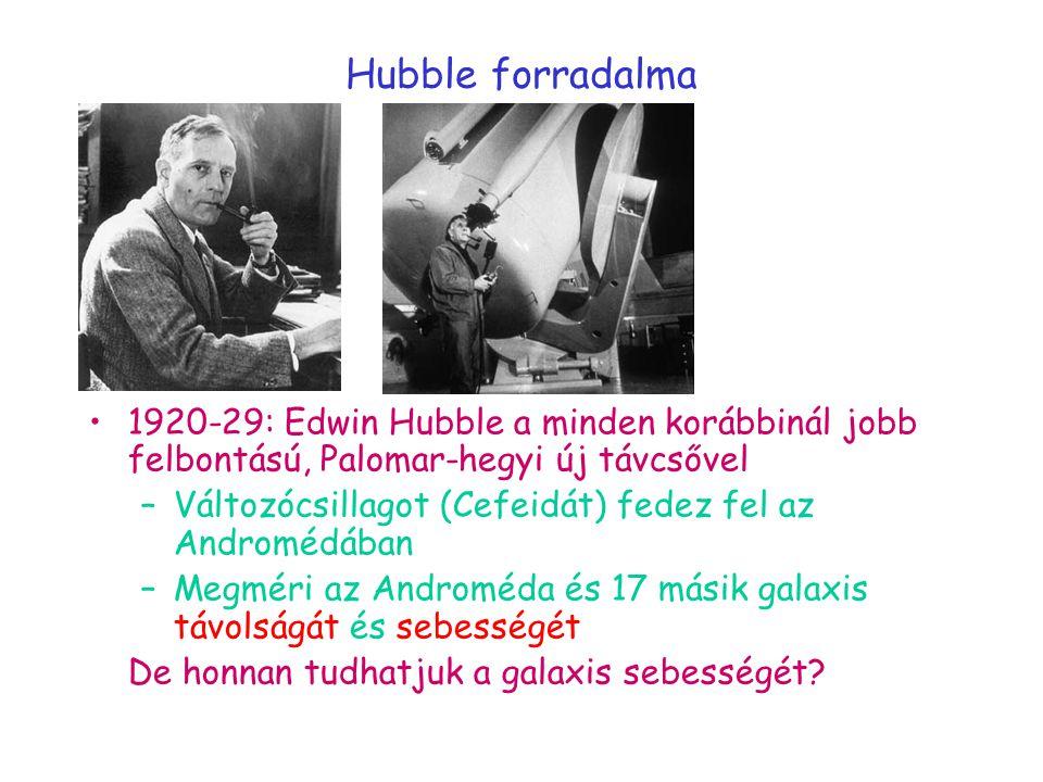 Hubble forradalma 1920-29: Edwin Hubble a minden korábbinál jobb felbontású, Palomar-hegyi új távcsővel.
