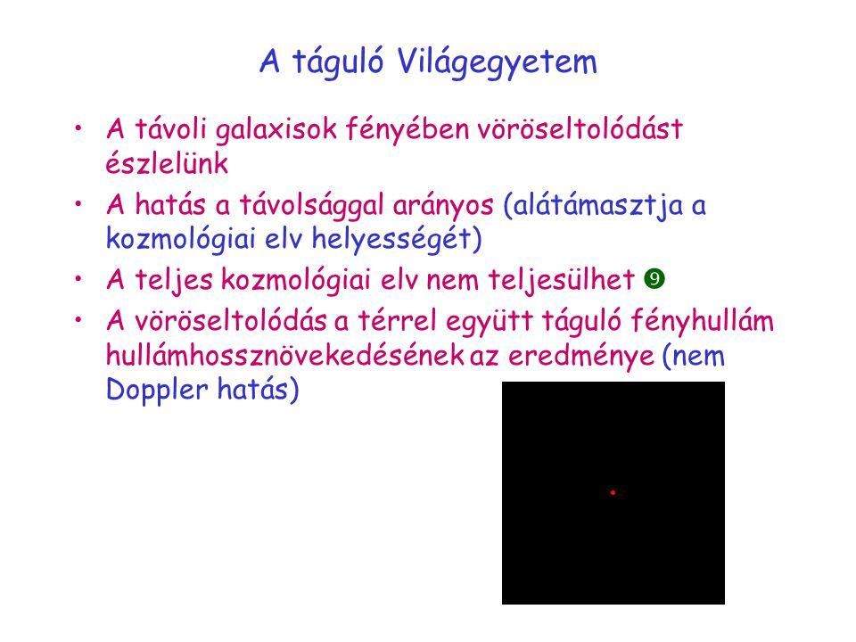 A táguló Világegyetem A távoli galaxisok fényében vöröseltolódást észlelünk.