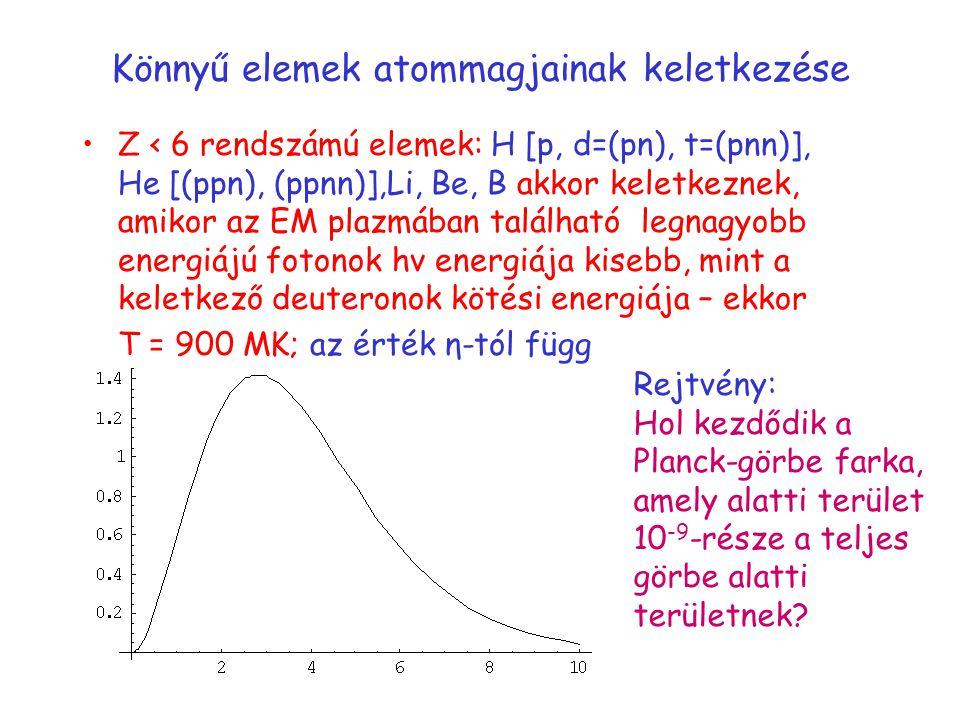 Könnyű elemek atommagjainak keletkezése