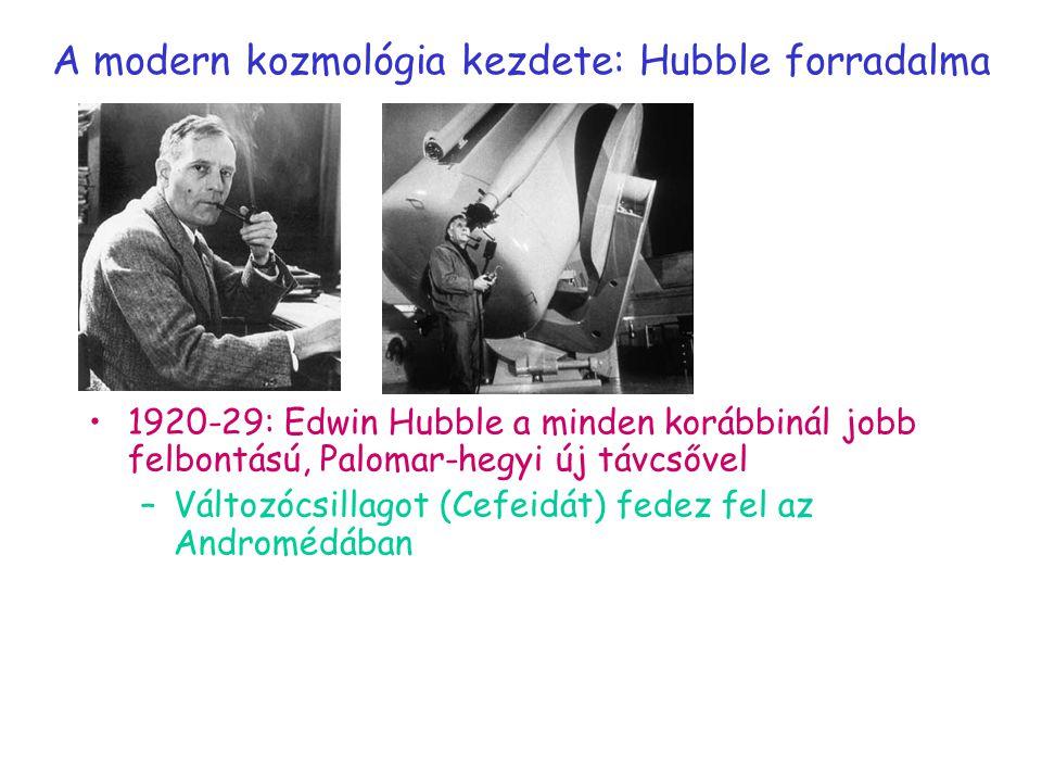 A modern kozmológia kezdete: Hubble forradalma